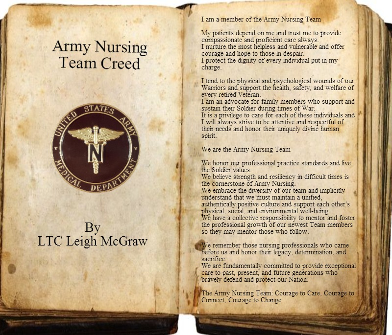 Army Nurse Team Creed